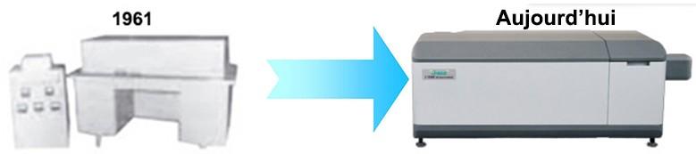 Les spectromètres pour la mesure du dichroïsme circulaire, avant / après