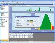 ChromNAV 2 - logiciel chromatographie JASCO