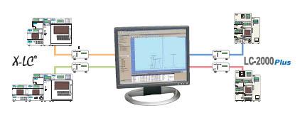 chromnav - logiciel chromatographie