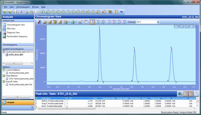 logiciel chromatographie ChromNAV 2