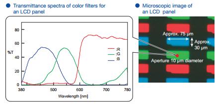 Logiciel de Spectroscopie Jasco Spectra Manager™ II