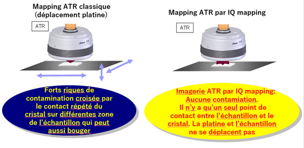 IQ mapping ATR