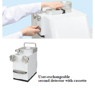 détecteur IR interchangeables