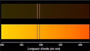 Raies D du sodium 589 nm