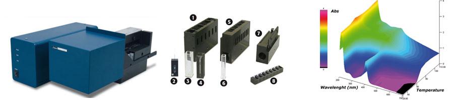 Accessoires spectro Uv/visisble avec régulation de température