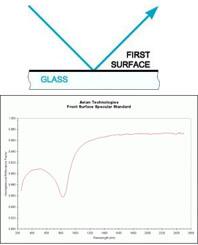 etalon-speculaire