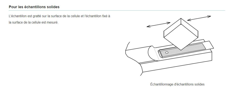 analyse de solides par reflexion diffuse IR