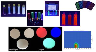 Etalons de fluorescence