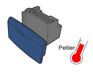 Peltier polarimetre