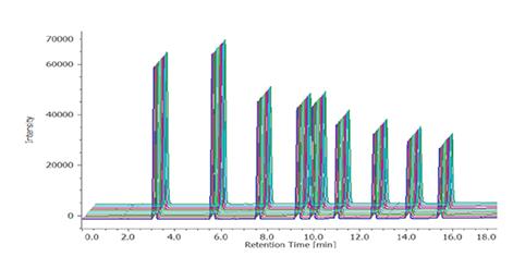 Performances de mélange à gradient quaternaire PU-4180 (1,0 ml / min)