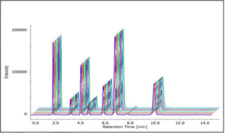 PU-4180 Précision du débit - (1,0 ml / min)